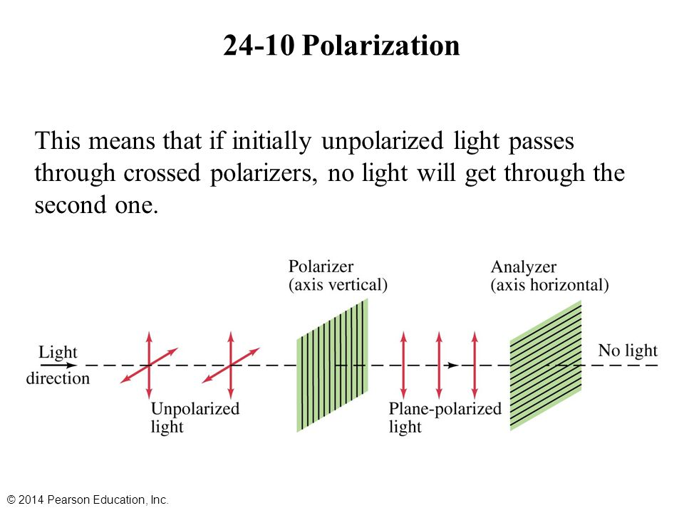 24-10 Polarization This means that if initially unpolarized light passes through crossed polarizers, no light will get through the second one.
