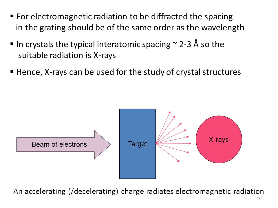 Hence, X-rays can be used for the study of crystal structures