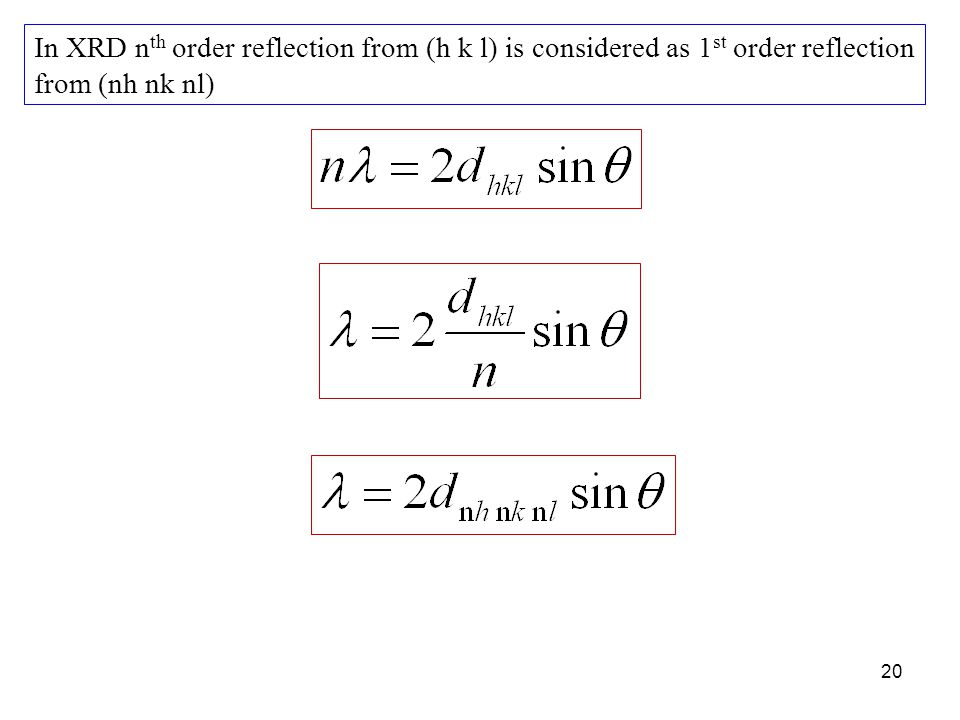 In XRD nth order reflection from (h k l) is considered as 1st order reflection from (nh nk nl)