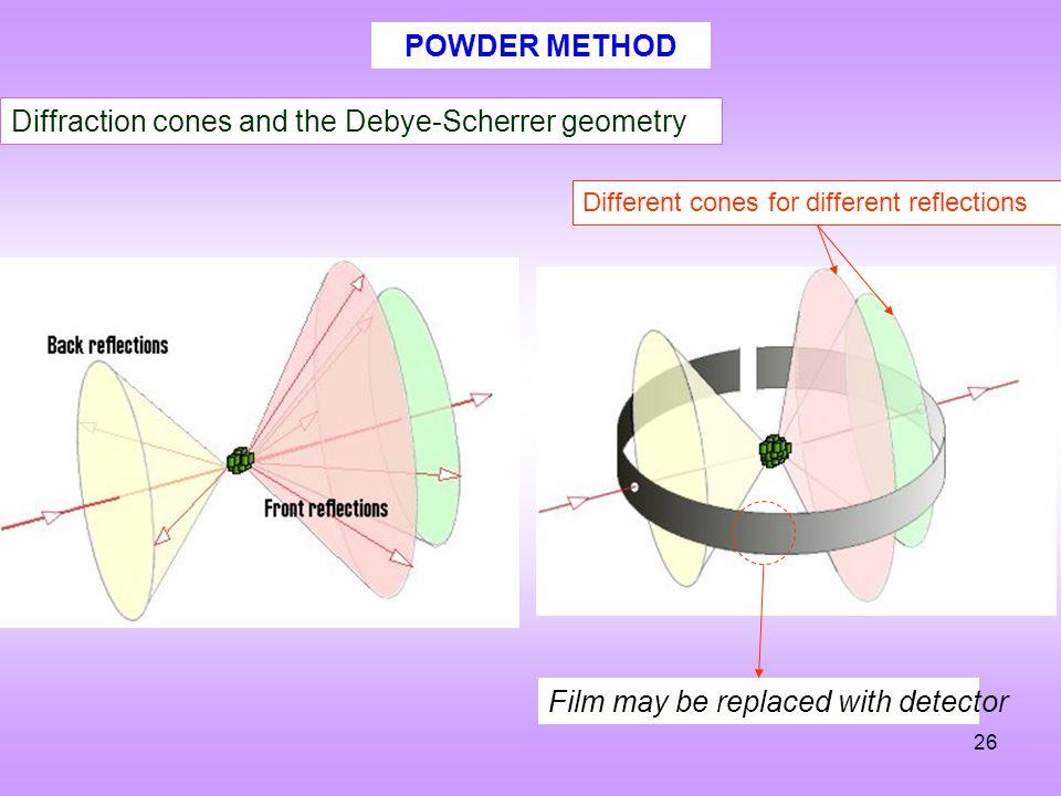 Diffraction cones and the Debye-Scherrer geometry