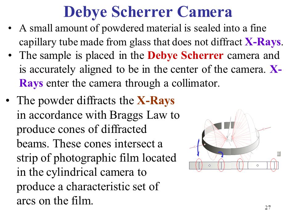 Debye Scherrer Camera A small amount of powdered material is sealed into a fine capillary tube made from glass that does not diffract X-Rays.