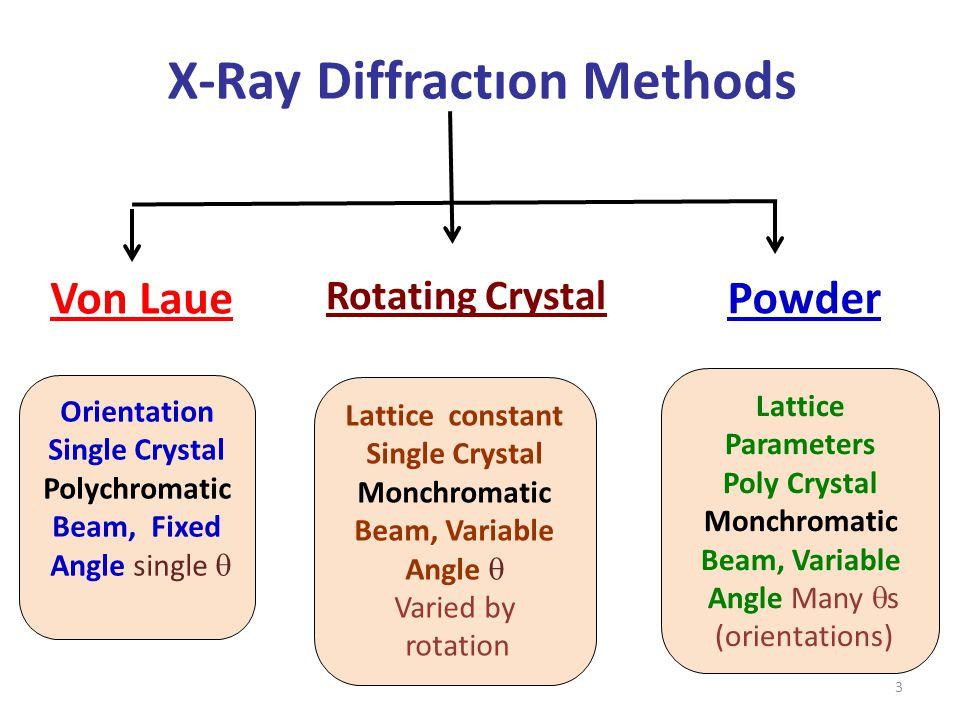 X-Ray Diffractıon Methods
