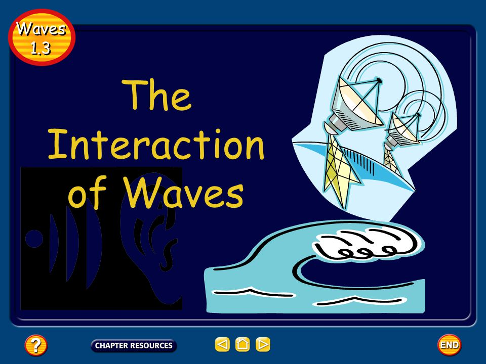 The Interaction of Waves