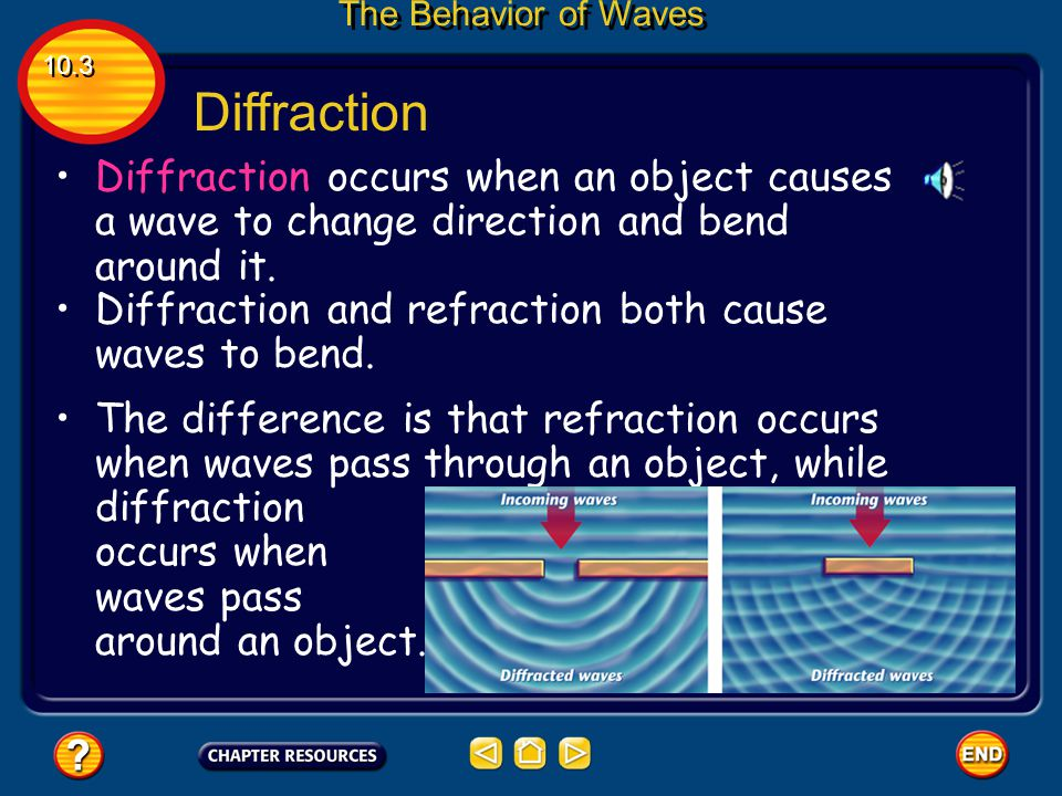The Behavior of Waves 10.3. Diffraction. Diffraction occurs when an object causes a wave to change direction and bend around it.