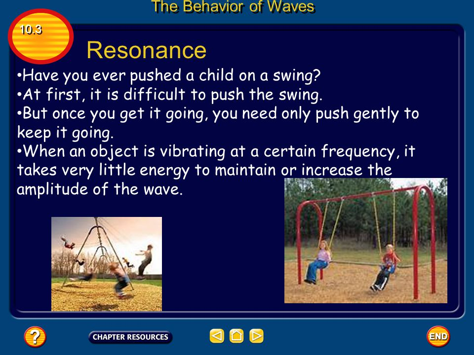Resonance The Behavior of Waves