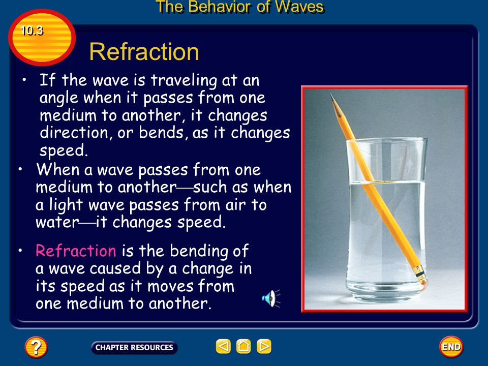 Refraction The Behavior of Waves