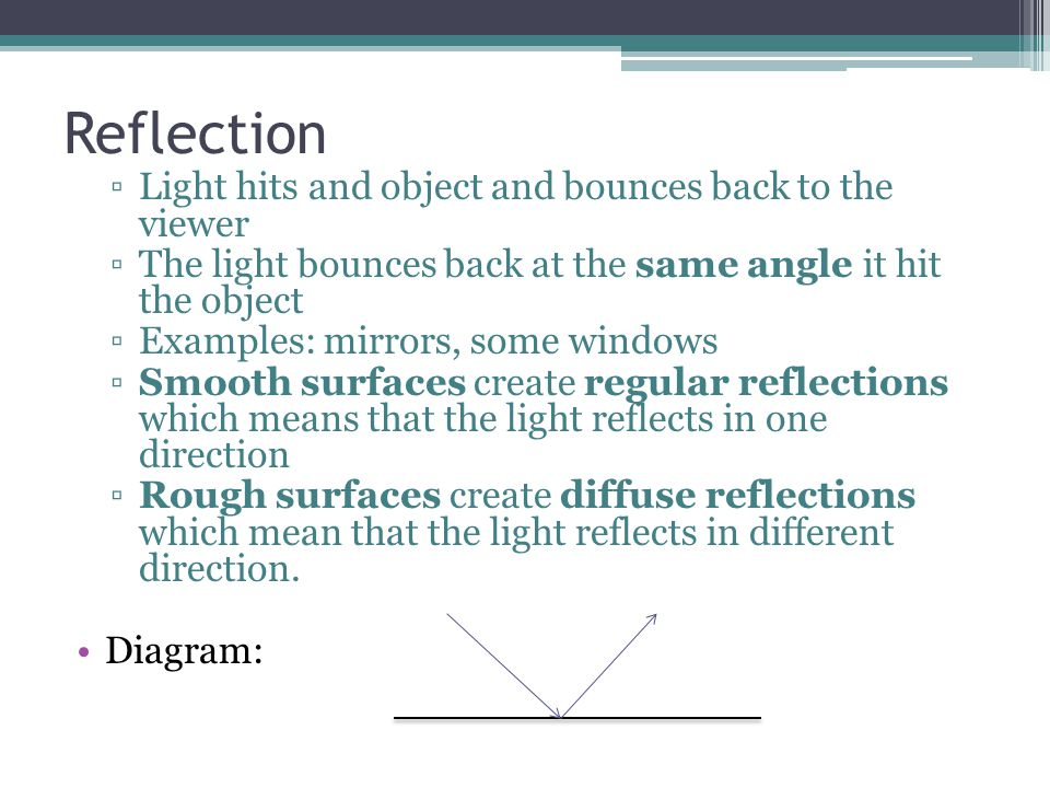 Reflection Light hits and object and bounces back to the viewer
