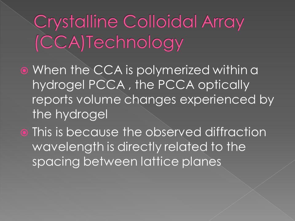 Crystalline Colloidal Array (CCA)Technology