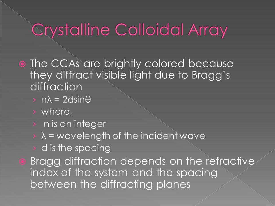 Crystalline Colloidal Array