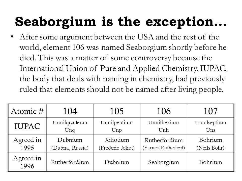 Seaborgium is the exception…