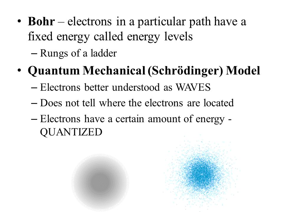 Quantum Mechanical (Schrödinger) Model