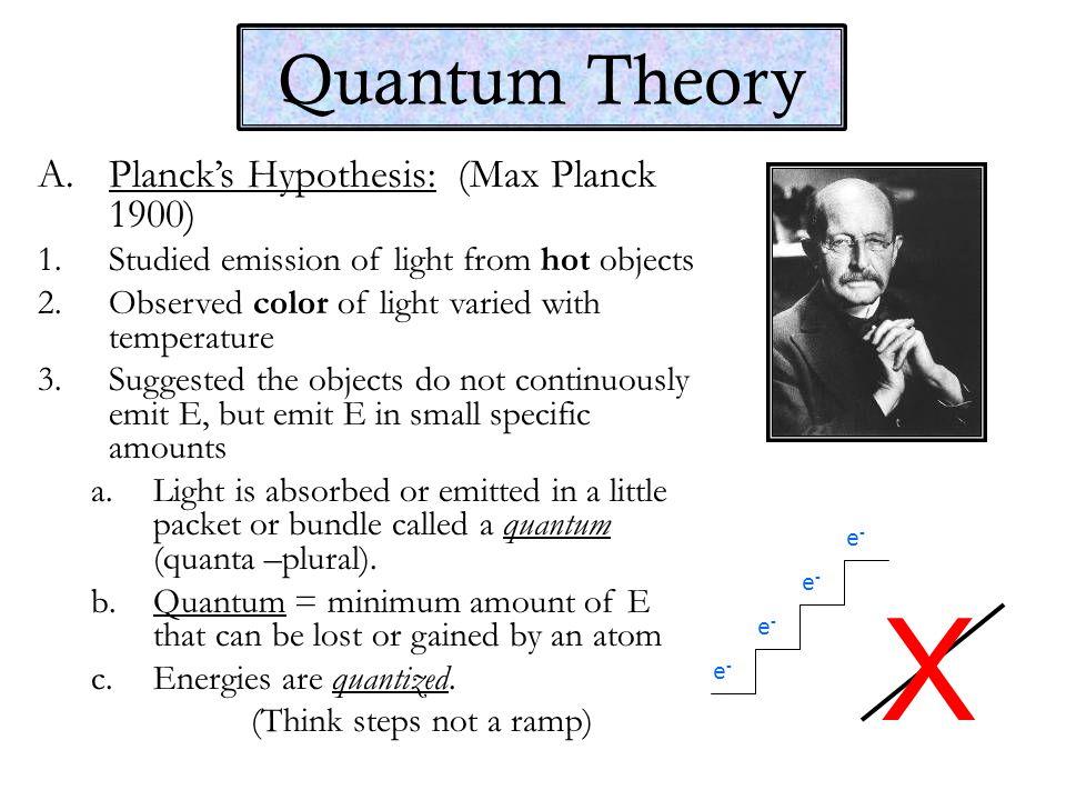 X Quantum Theory Planck's Hypothesis: (Max Planck 1900)