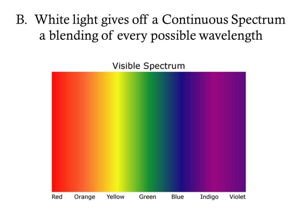 B. White light gives off a Continuous Spectrum a blending of every possible wavelength