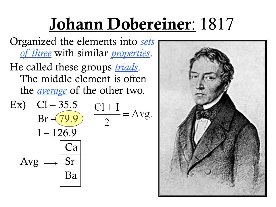 Johann Dobereiner: 1817 Organized the elements into sets of three with similar properties.