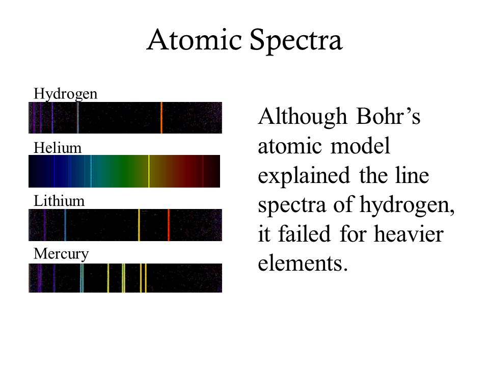 Atomic Spectra Hydrogen. Although Bohr's atomic model explained the line spectra of hydrogen, it failed for heavier elements.