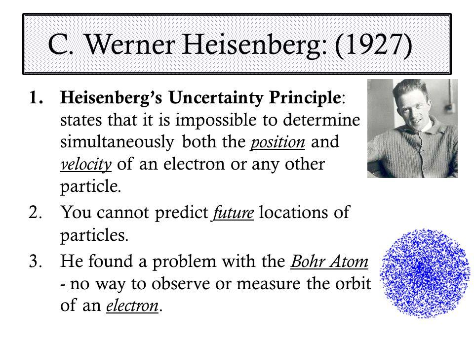 C. Werner Heisenberg: (1927)