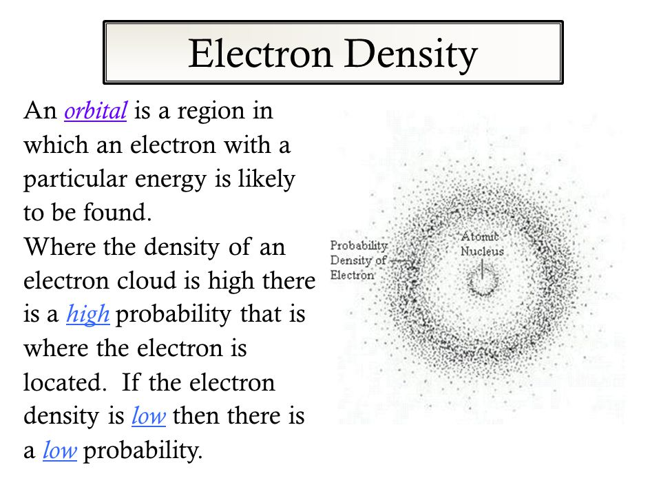 Electron Density An orbital is a region in which an electron with a