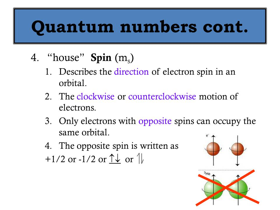 Quantum numbers cont. house Spin (ms)