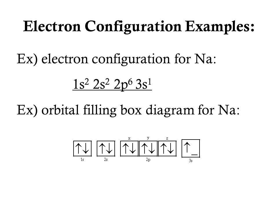 Electron Configuration Examples: