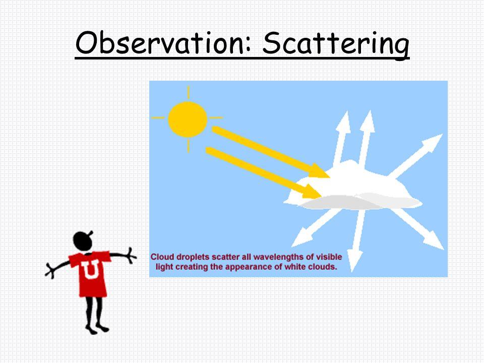 Observation: Scattering