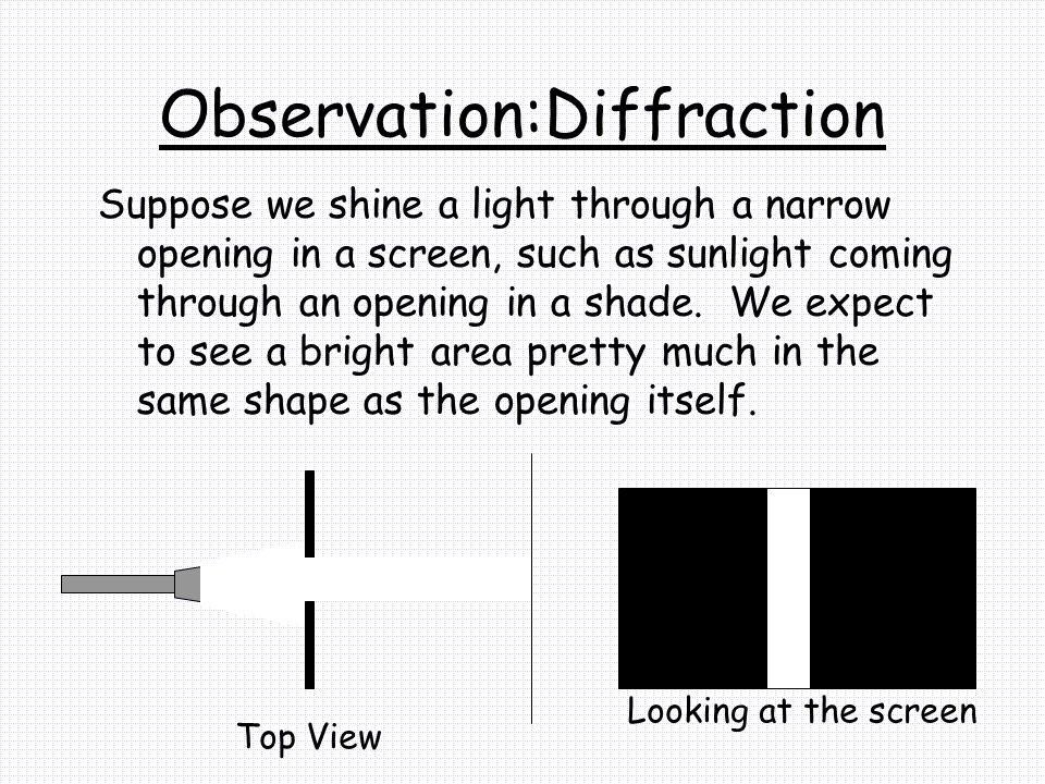 Observation:Diffraction