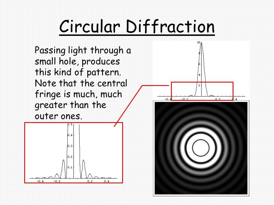 Circular Diffraction
