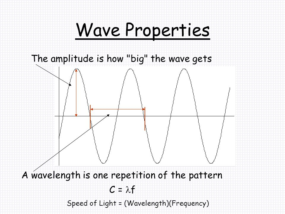 Wave Properties The amplitude is how big the wave gets