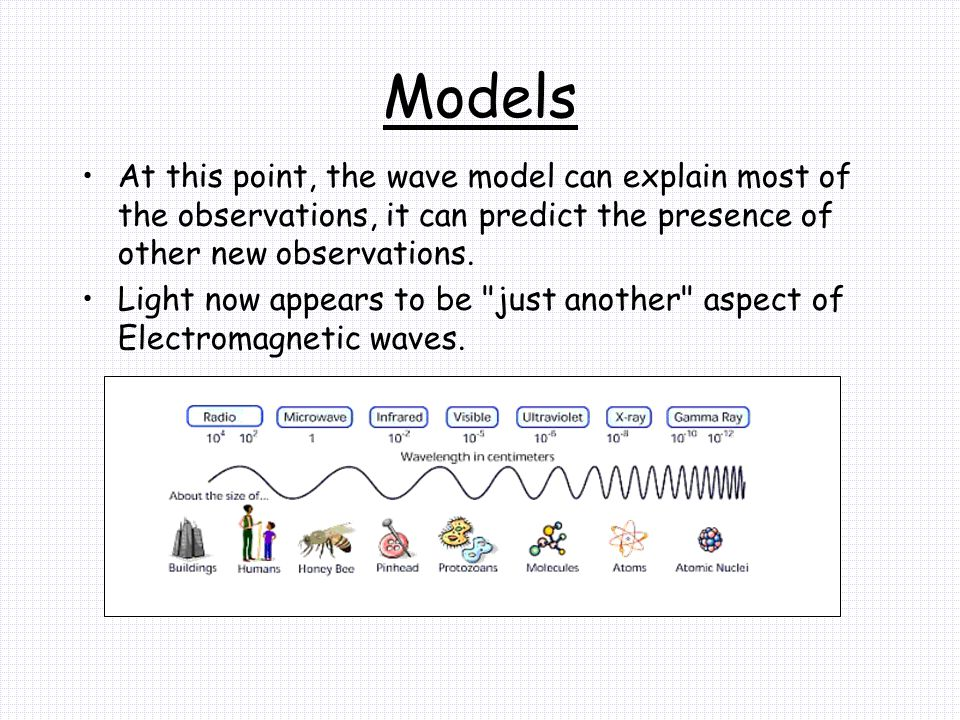 Models At this point, the wave model can explain most of the observations, it can predict the presence of other new observations.