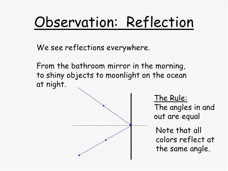 Observation: Reflection