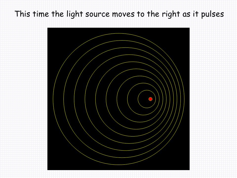 This time the light source moves to the right as it pulses