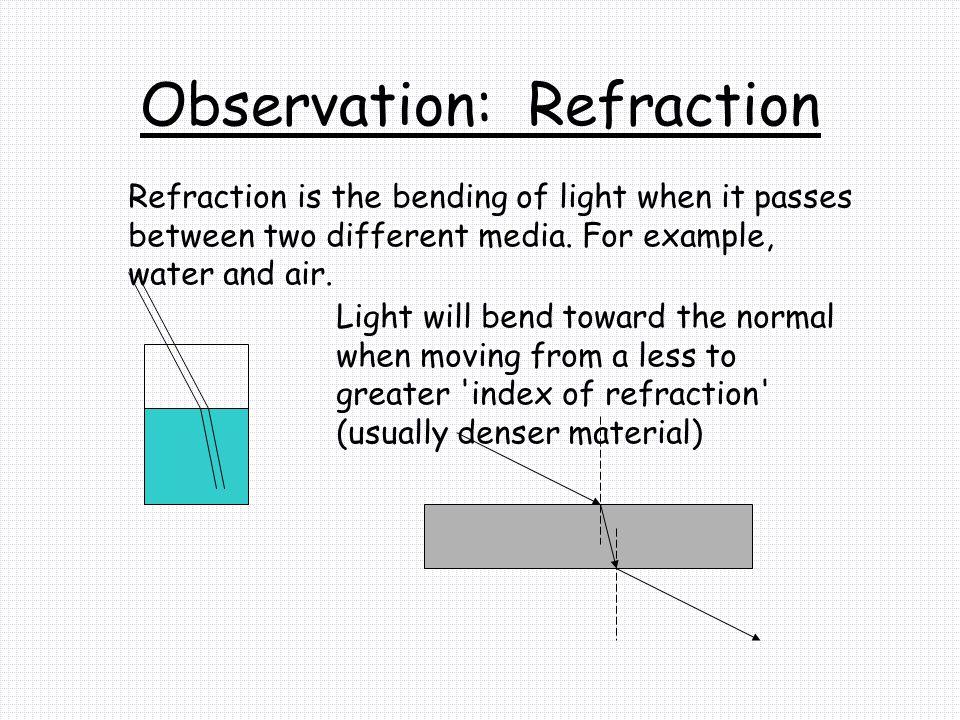 Observation: Refraction