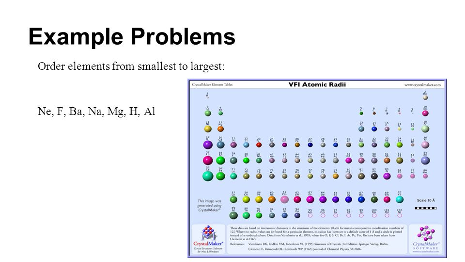 Example Problems Order elements from smallest to largest: