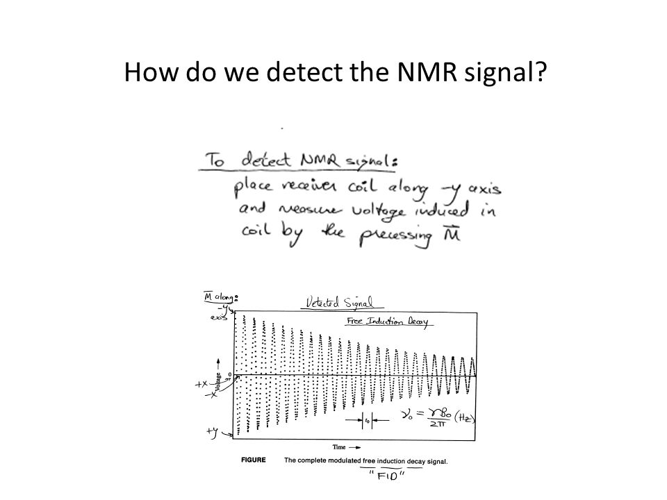 How do we detect the NMR signal