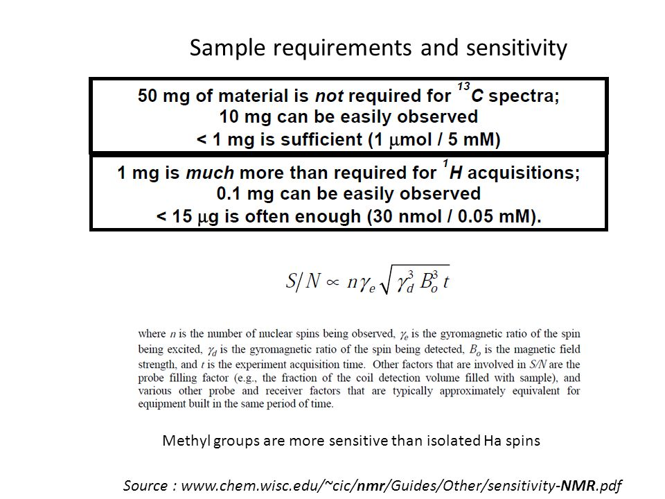 Sample requirements and sensitivity