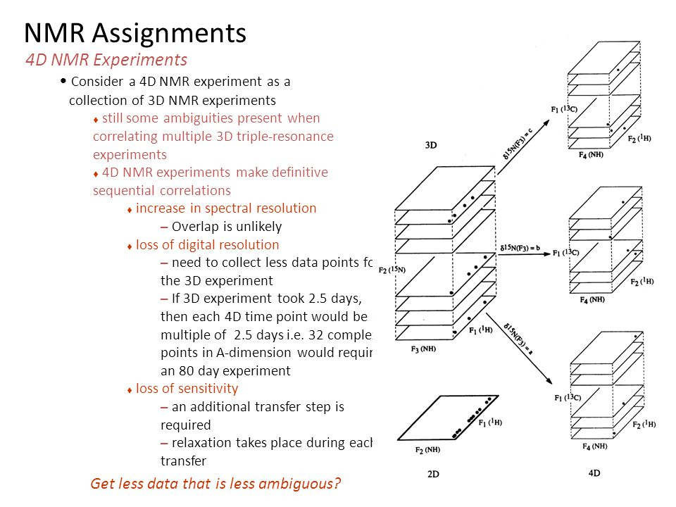 NMR Assignments 4D NMR Experiments Consider a 4D NMR experiment as a