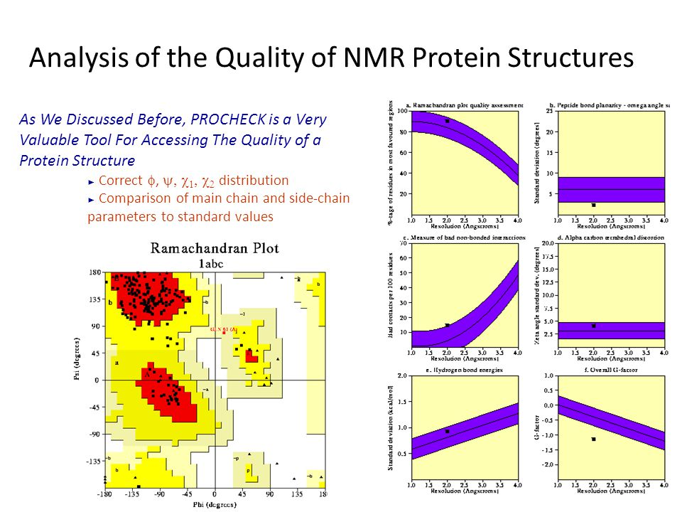 Analysis of the Quality of NMR Protein Structures