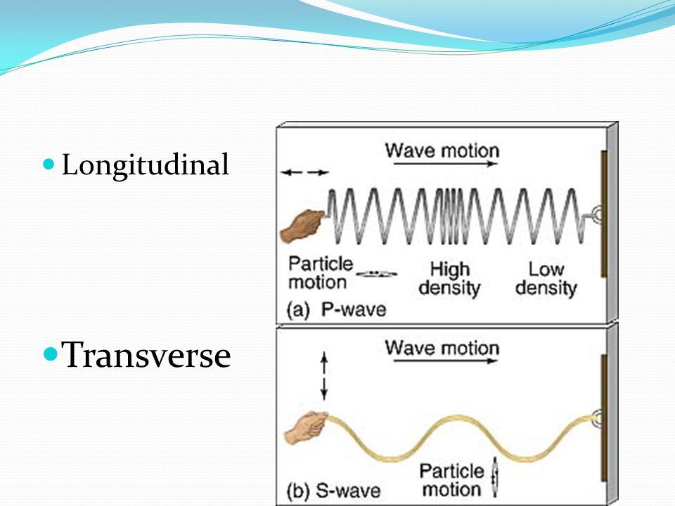 Longitudinal Transverse