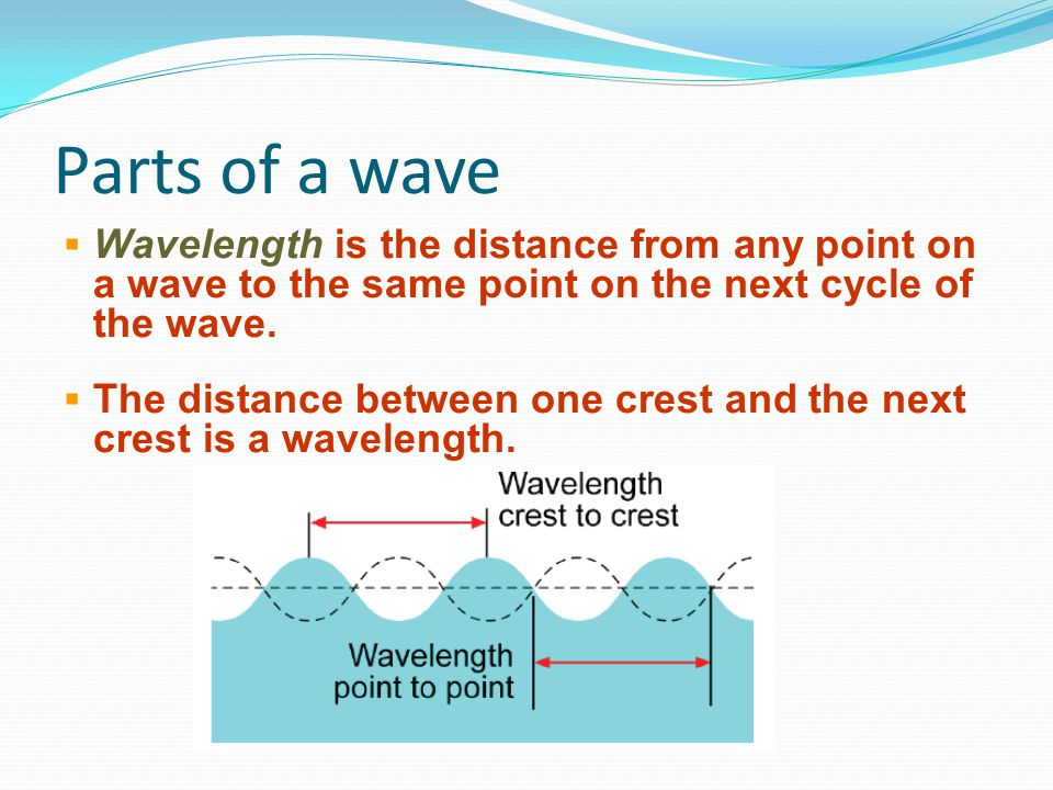 Parts of a wave Wavelength is the distance from any point on a wave to the same point on the next cycle of the wave.