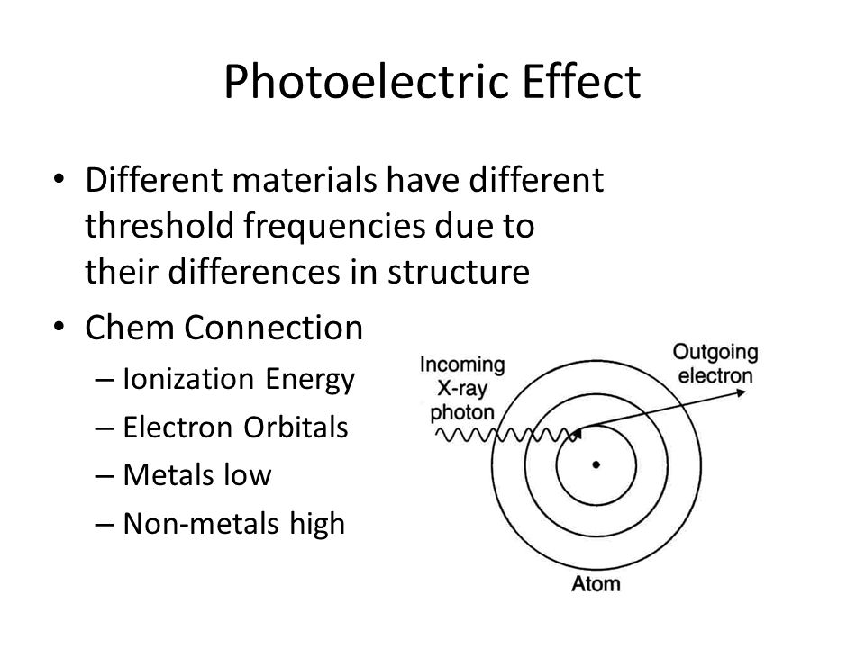 Photoelectric Effect Different materials have different threshold frequencies due to their differences in structure.