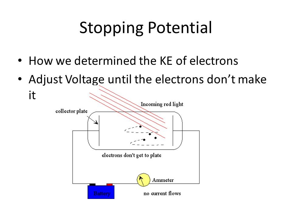 Stopping Potential How we determined the KE of electrons