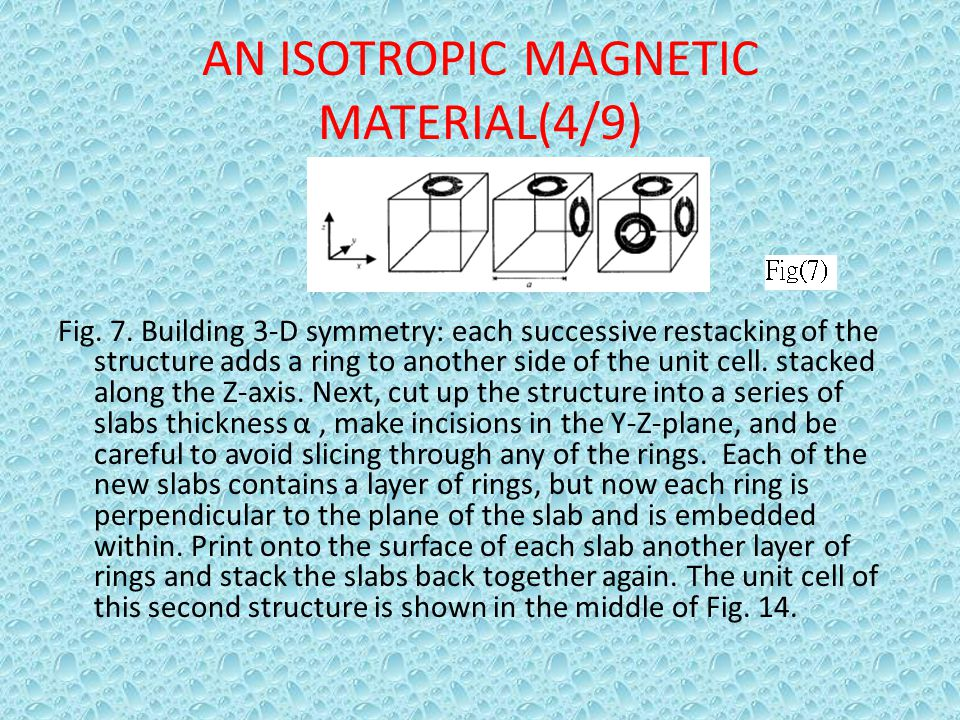 AN ISOTROPIC MAGNETIC MATERIAL(4/9)