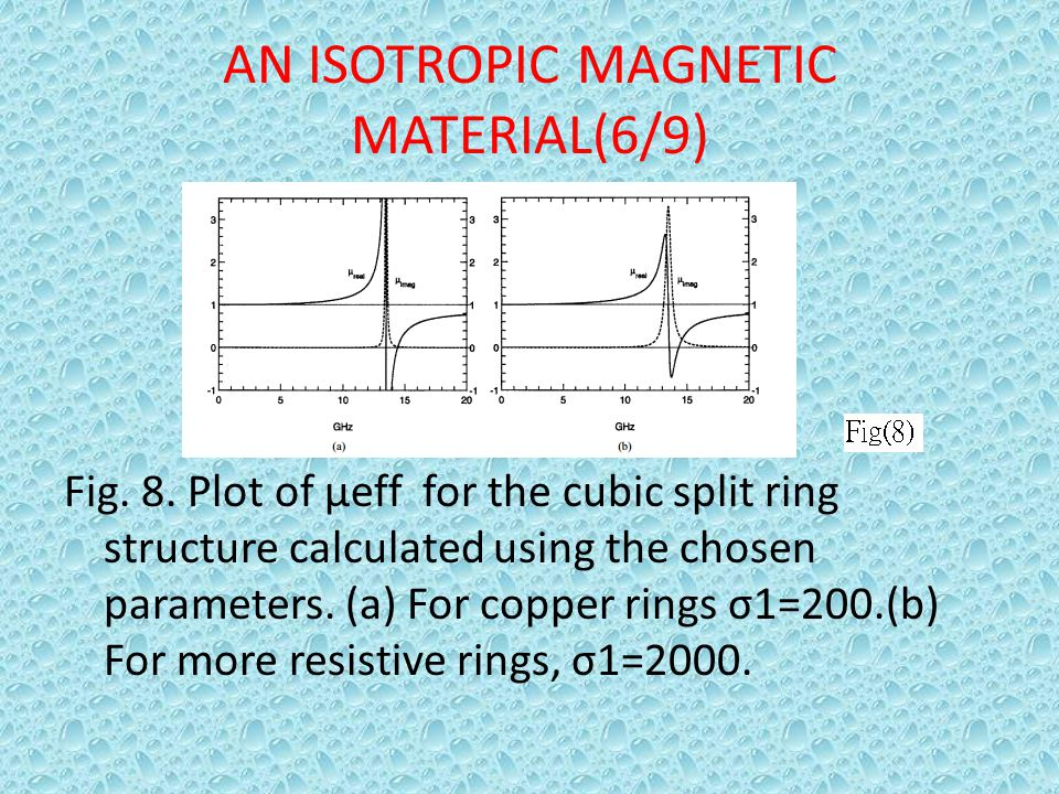 AN ISOTROPIC MAGNETIC MATERIAL(6/9)