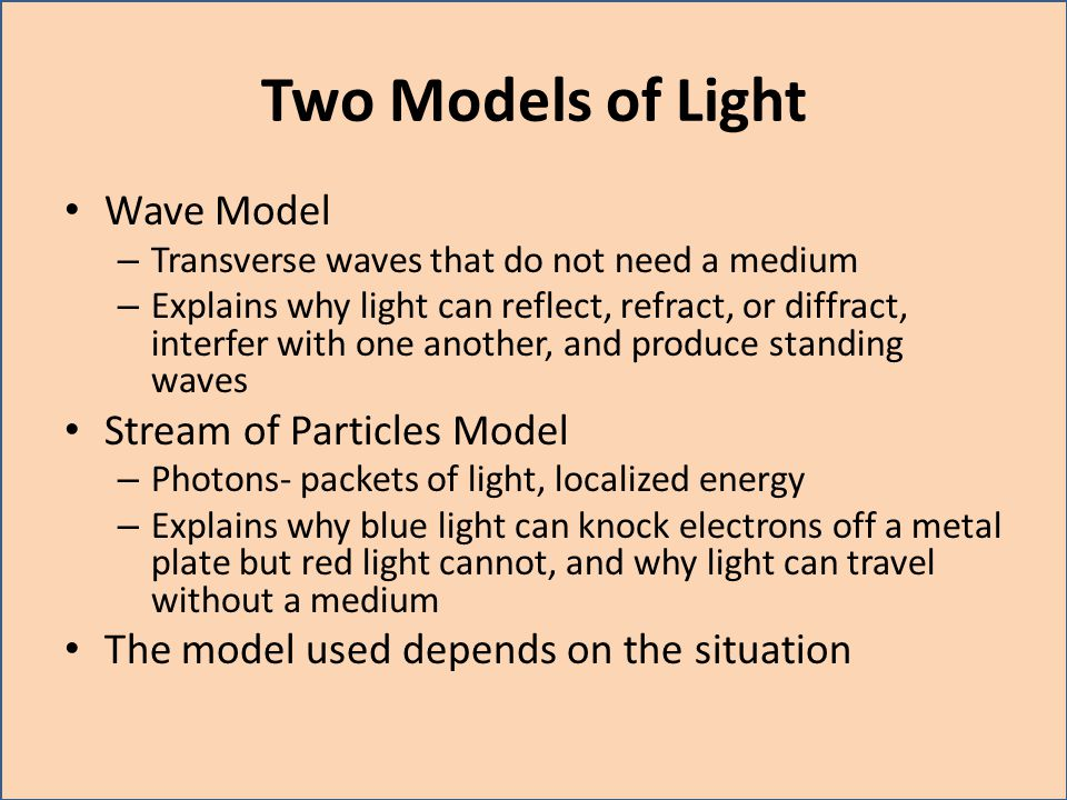 Two Models of Light Wave Model Stream of Particles Model