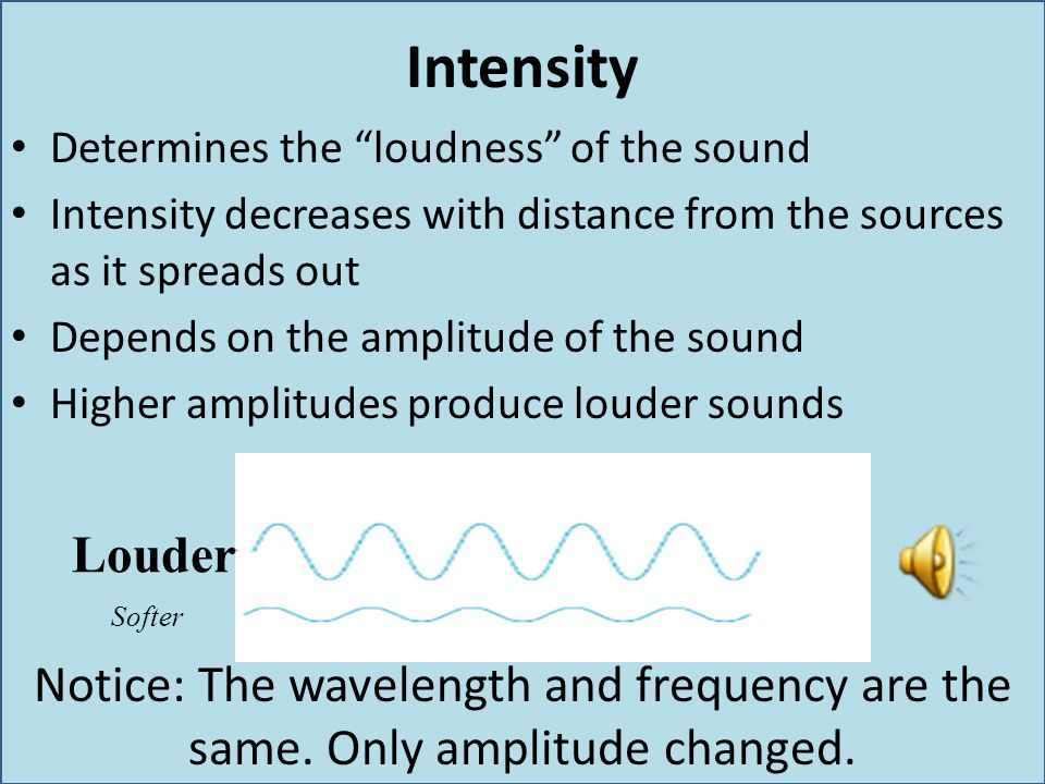 Intensity Determines the loudness of the sound. Intensity decreases with distance from the sources as it spreads out.