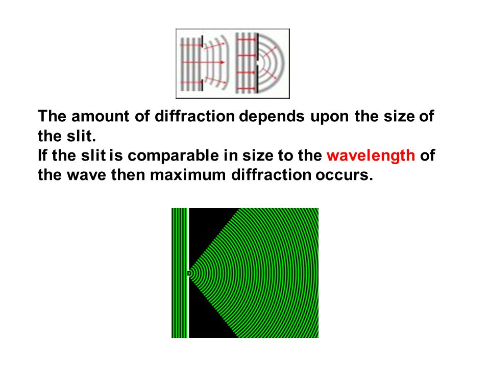 The amount of diffraction depends upon the size of the slit.