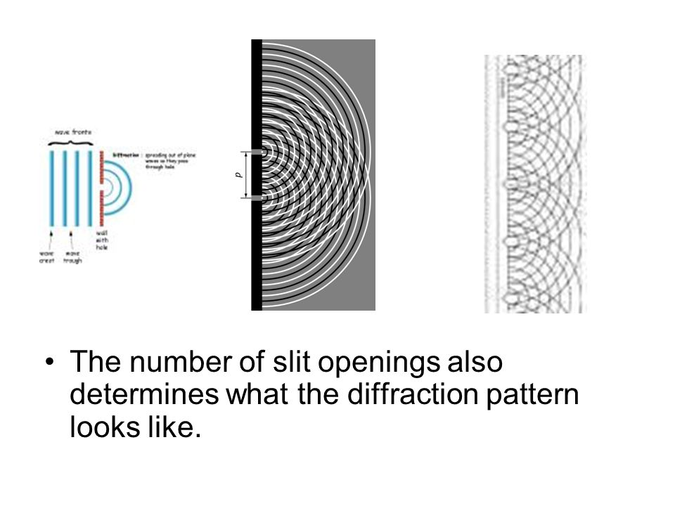The number of slit openings also determines what the diffraction pattern looks like.