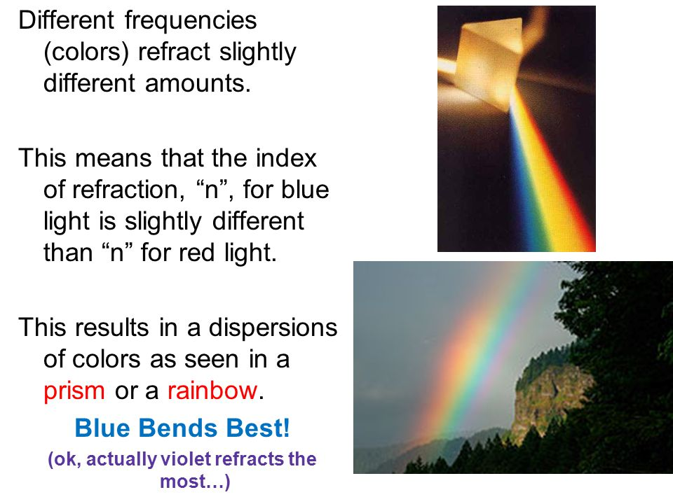 (ok, actually violet refracts the most…)