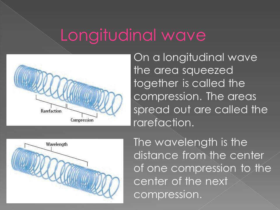 Longitudinal wave On a longitudinal wave the area squeezed together is called the compression. The areas spread out are called the rarefaction.