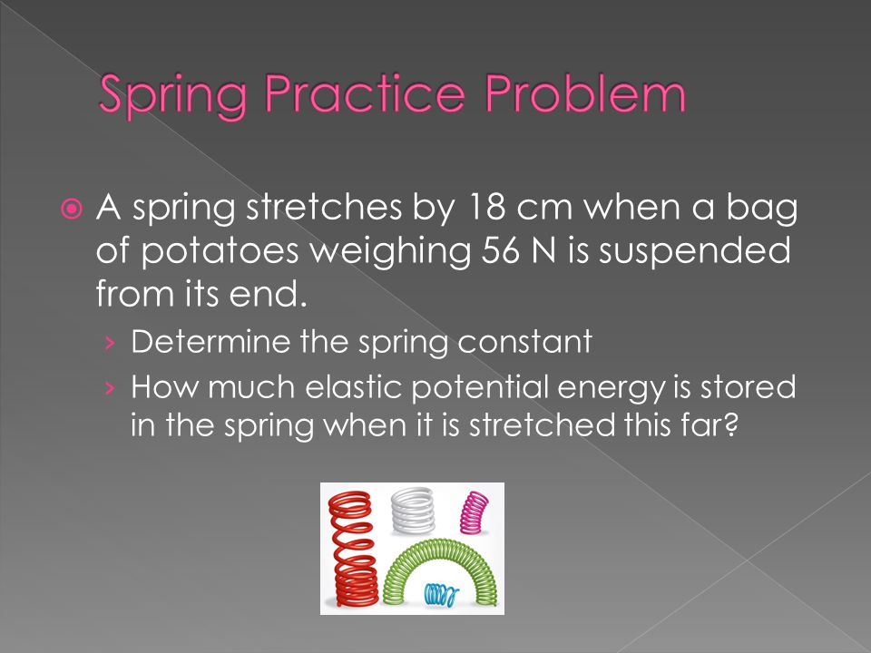 Spring Practice Problem
