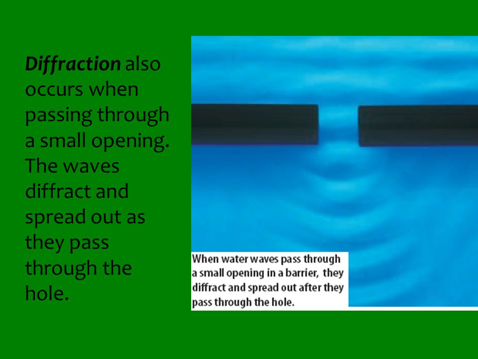 Diffraction also occurs when passing through a small opening